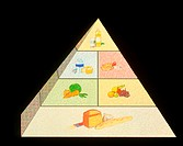 Food pyramid. Computer artwork of a food pyramid for healthy nutrition. The pyramid indicates the amount of the diet that should be made up from each ...