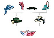 Symbolic hats (thumbnail)
