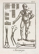 Plate 30 entitled 'Chirurgie' (Surgery), from the 1780 quarto edition of ´La Grande Encyclopedie, ou Dictionnaire Raisonne des Sciences, des Arts et d...