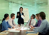 Female CEO Makes a Presentation With a Flipchart For Her Colleagues in a Conference Room