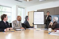 Businesswoman using whiteboard during meeting with executives