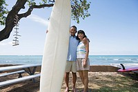 View of a couple with surfboard smiling (thumbnail)