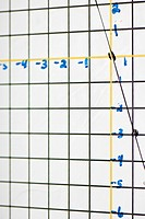 Graphed equation on whiteboard