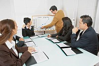 Businessman giving a presentation to business executives