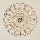 Compass rose, 16th century artwork. The text labels are in Old French, marking the four compass points and twelve intermediate points. The Old French ...