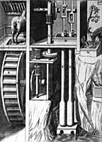 Illustration from Theatrum Machinarum Novum 1661 by Georg Andreas Böckler, A complex irrigation pump