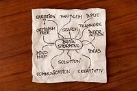 brainstorming _ napkin concept