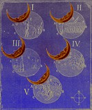 This illustration shows a campaign planned in accordance with the phases of an eclipse. Military textbooks written at any time between 400 BC and AD17...