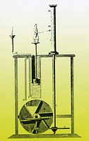 Water clock design by the Greek inventor and mathematician Ctesibius 285 _ 222 BC. As water fills the cylinder, the figure rises, pointing to the time...