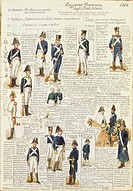 Uniforms at time of provisional government of States of Estensi by Quinto Cenni, color plate, 1814