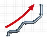 pipeline chart