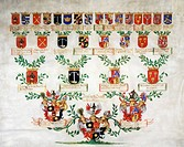 Austrians coat of arms of Traugott von Kuefstein, parchment. Heraldry, Austria.  Private Collection