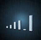 Three dimetionnal chart with textures and gradient colors
