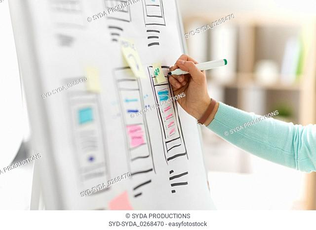 ui designer working on user interface at office