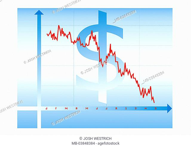 Illustration, scale, dollar-signs, balance-curve, red, falls, series, shares, share prices, course-development, course, Chart, Aktienchart, stock exchange