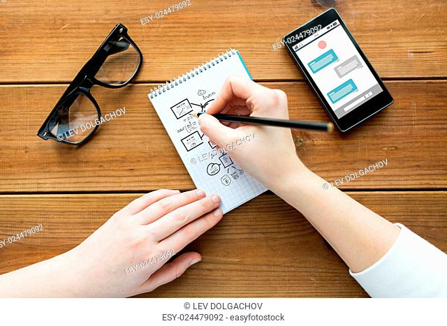 education, business, communication and people concept - close up of woman or student drawing scheme in notepad with pencil and eyeglasses with messenger on...