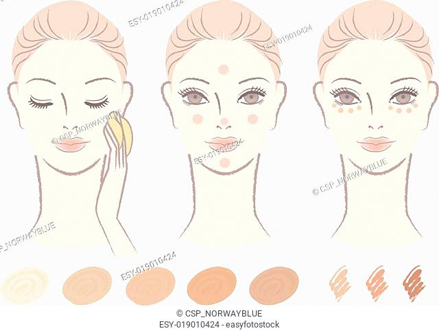woman, foundation and concealer