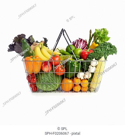 Shopping basket full of fresh produce
