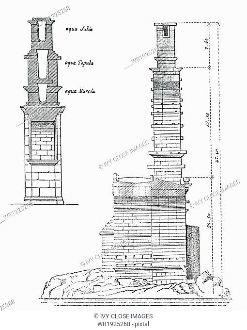 Shown here is a section of the Porta S. Lorenzo (ancient Porta Tiburtina) in Rome. The channels of the three aqueducts (Aqua Julia, Aqua Tepula