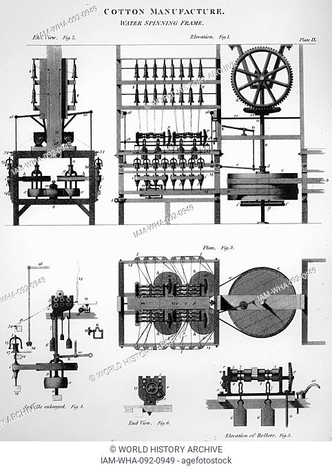 Water powered spinning frame Stock Photos and Images | age fotostock