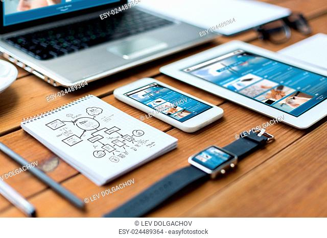 business, responsive design and technology concept - close up of on laptop computer, tablet pc, notebook and smartphone with scheme and internet news on wooden...