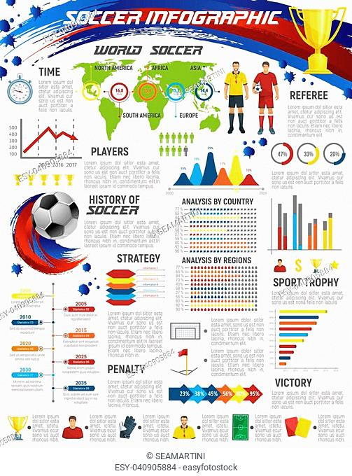 Football or soccer sport game infographic. Soccer club statistics world map, football history timeline graph, arrow and pie chart of soccer match strategy with...