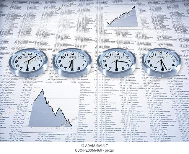 Time zone clocks on list of share prices