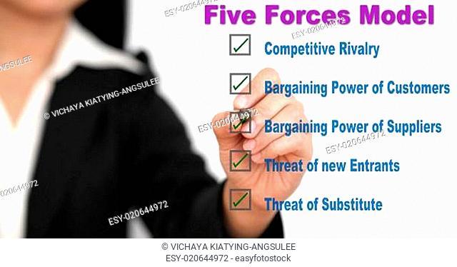five forces business list