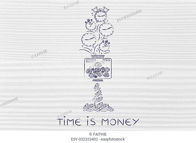 time is money: machine turning clocks into coins, turn your free time into profits