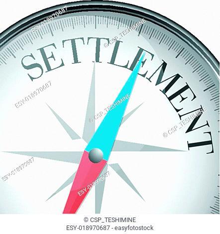 compass settlement