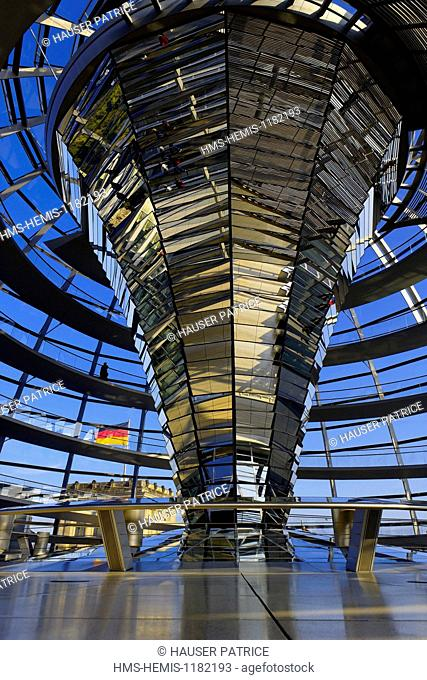 Germany, Berlin, Mitte, the Reichstag houses the German Bundestag since reunification, directed by Paul Wallot in a neoclassical style
