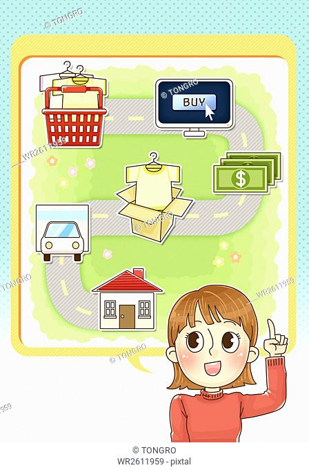 Process of shopping online