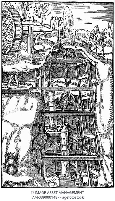 Draining mine using series of suction pumps powered by a water wheel  From Agricola 'De re metallica Basle 1556  Woodcut