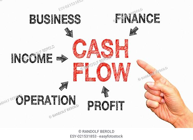 Cash Flow - Business Concept