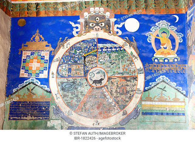 Tibetan Buddhism, Yama, god of death, holding the wheel of life, Thikse Gompa Monastery near Leh, Ladakh district, Jammu and Kashmir, India, South Asia, Asia