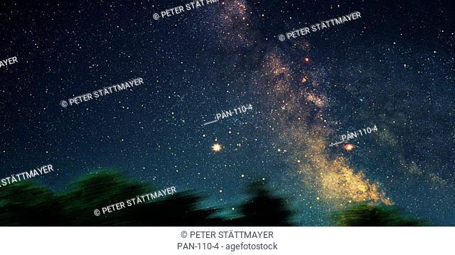 Star Fields of the Milky Way Photo Illustration