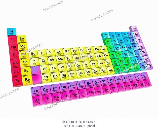 Periodic table in 18-column layout. This table includes all 118 known elements as of May 2017, with the most recent additions and final names: Elements 113...