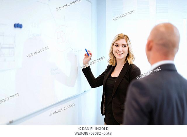 Businessman looking at businesswoman at whiteboard in office