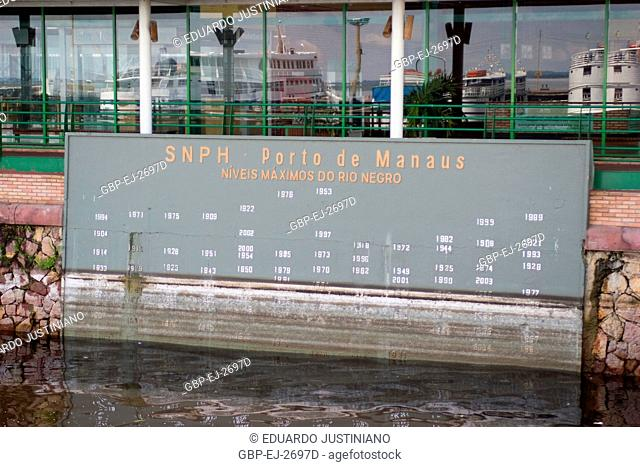 Board of Maximum Levels of Negro River, Manaus, Amazonas, Brazil
