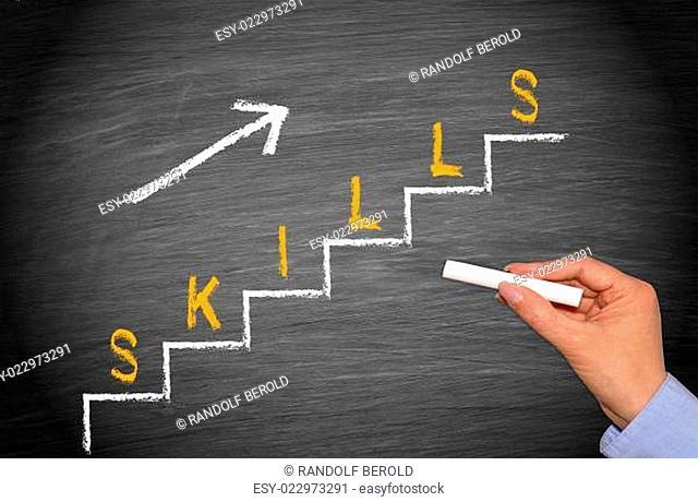Increasing Skills Level