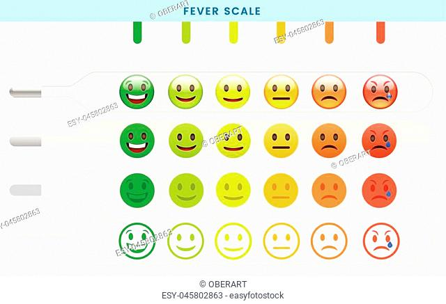 Fever Scale. Four Thermometers with Different Emotions. Fever Emoticons