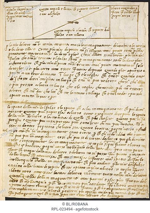 Memorandum and diagram, Whole folio Diagram by Michelangelo, concerning the separation of true and false, with philosophical memorandum Originally...