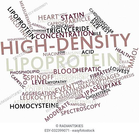 Abstract word cloud for High-density lipoprotein with related tags and terms
