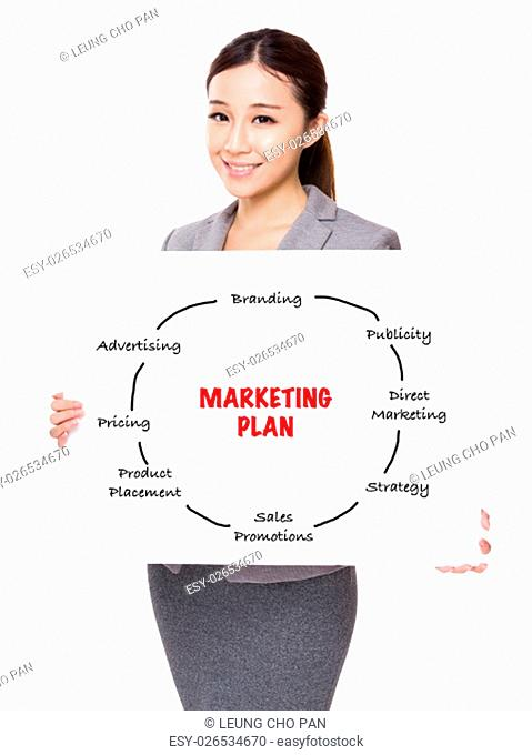 Young businesswoman holding a placard showing marketing plan concept
