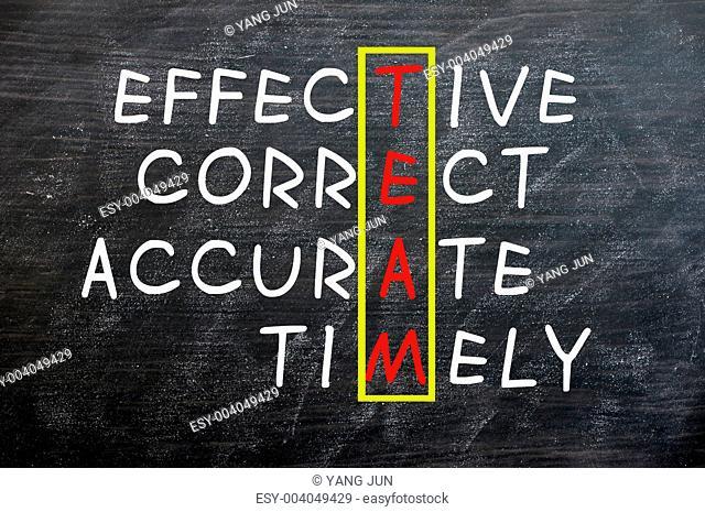 TEAM acronym written on a smudged chalkboard