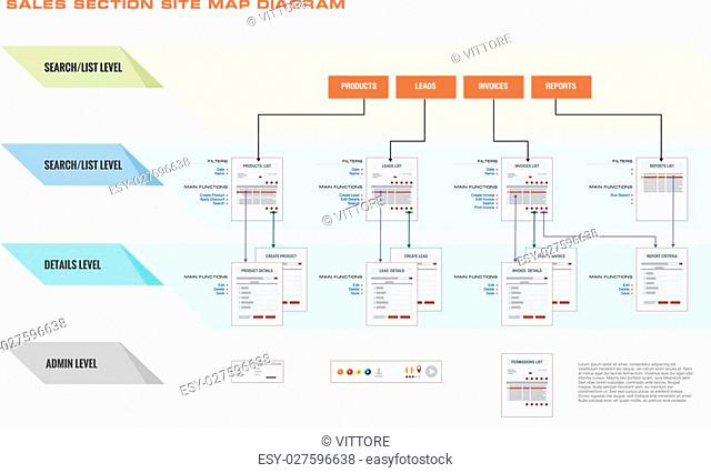 Internet Web Site Sales Navigation Map Structure Prototype Framework Diagram