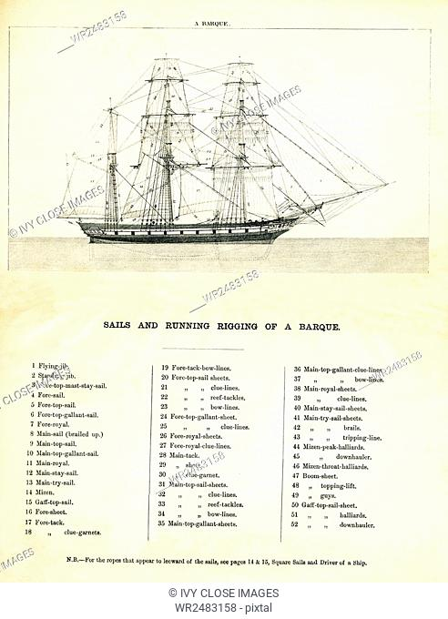 This 19th-century drawing shows the sails and running rig of a barque