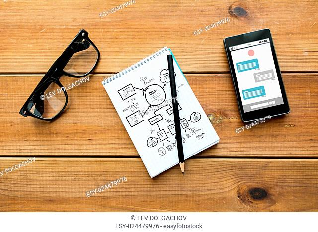 education, business, communication and technology concept - close up of scheme drawing in notepad with pencil, with messenger on smartphone and eyeglasses on...