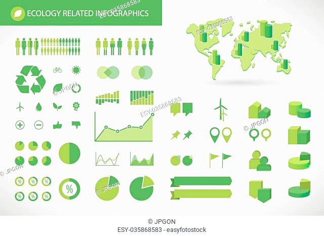 illustration of an ecology related infographics kit