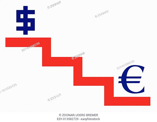 strong dollar and weak euro on a stair